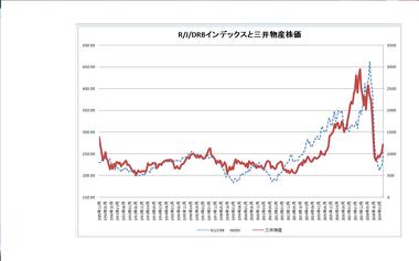 Rjcrb_index20090615_3