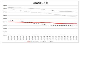 Libor20090925