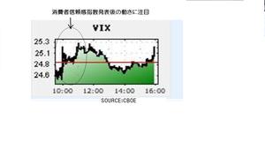 Vix20090929