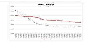 Liborm20091031