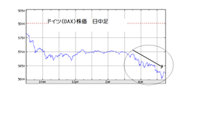 Dax20091127
