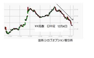 Vix20091204