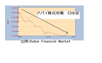 Dubai20091207
