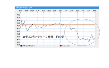 Jpm20091207
