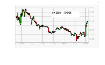 Vix20091214