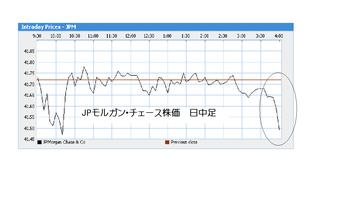 Jpm20091229