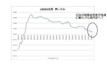Lobor320100121