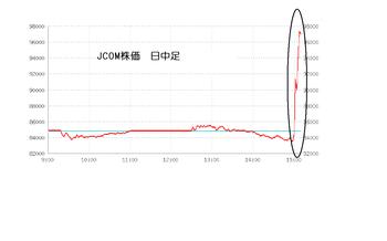 Jcom20100125_2