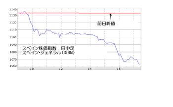 Igbm20100204