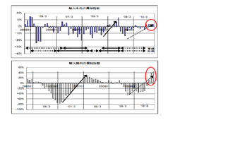 Graph2010021700000_2