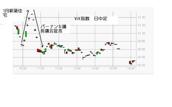 Vix20100224