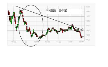 Vix20100301