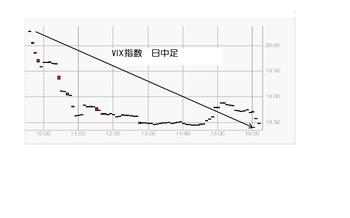 Vix20100429