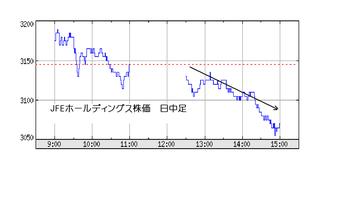Jfe20100512