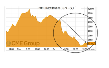 Cme20100604