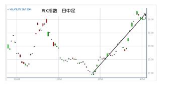 Vix20100607_2