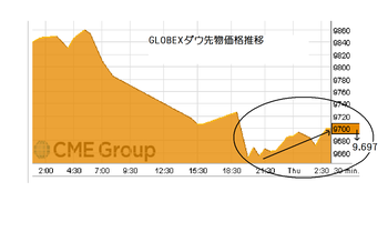 Cme20100701