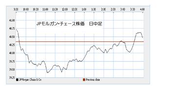 Jpm20100715