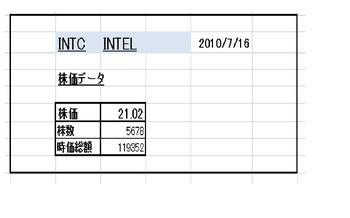 Intcws120100716