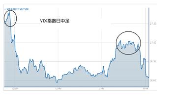 Vix20100831