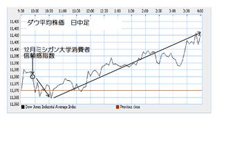 2010121000000