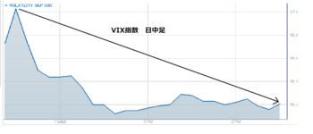 Vix20110210