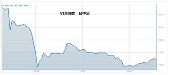Vix20110211