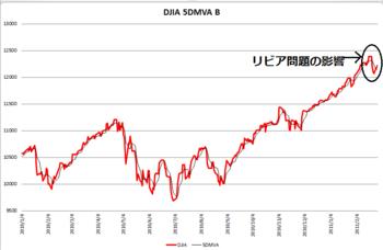 Dj5dmva_20110228