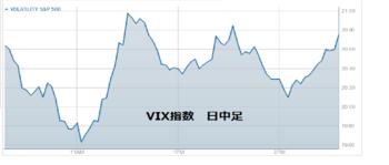 Vix20110302