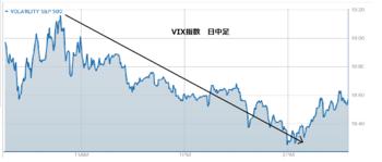 Vix20110303