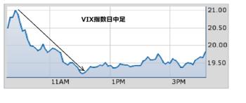 Vix20110308