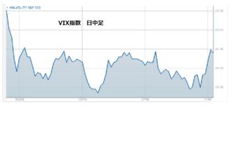 Vix20110315