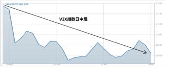 Vix20110321