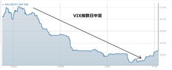 Vix20110323