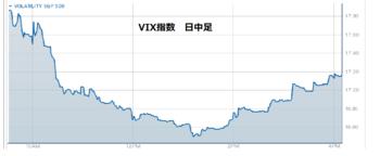 Vix20110405