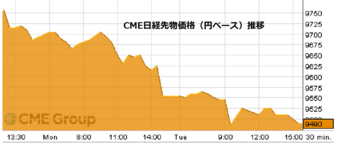 Cme20110412