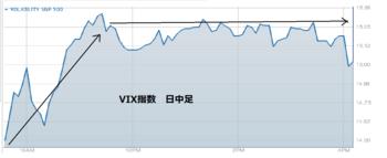 Vix20110420