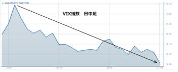 Vix20110421