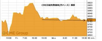 Cme20110509