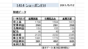 20110513