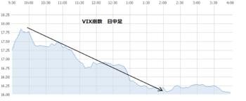 Vix20110512