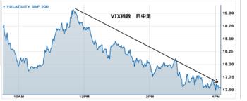 Vix20110517