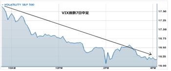 Vix20110518