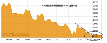 Cme20110520