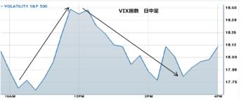 Vix20110602