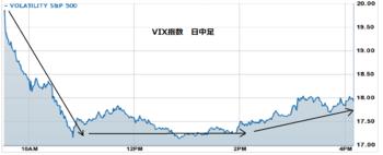 Vix20110603
