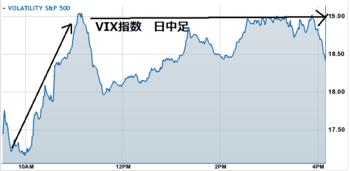 Vix20110711