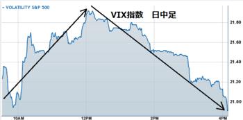 Vix20110718