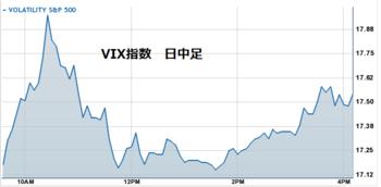 Vix20110722