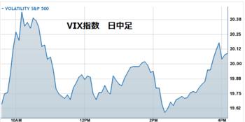 Vix20110726